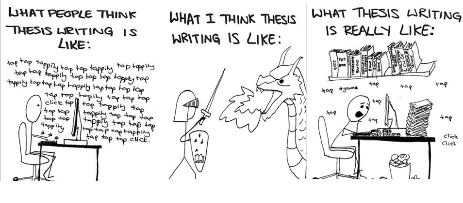 Master thesis writing